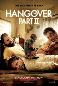 The Hangover: Pathophysiology and Treatment of an Alcohol-Induced Hangover