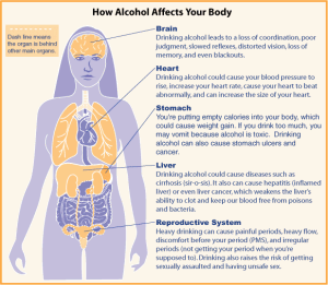 How Bad is Binge Drinking, Really?